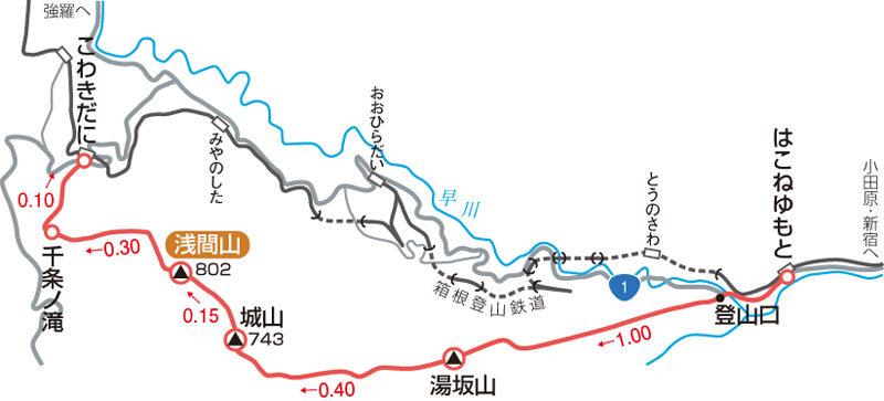 浅間山マップ