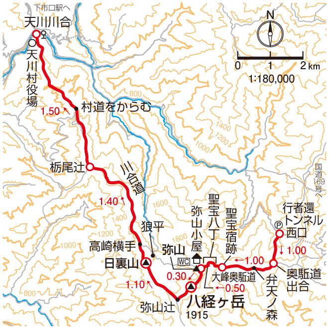 八経ヶ岳マップ