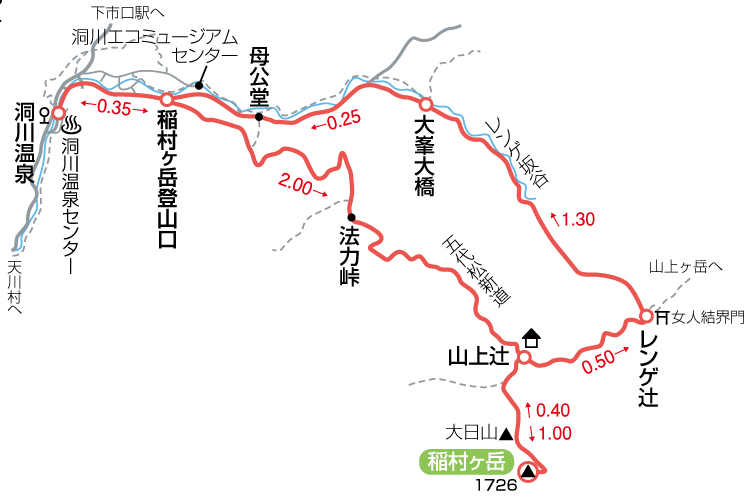 稲村ヶ岳マップ