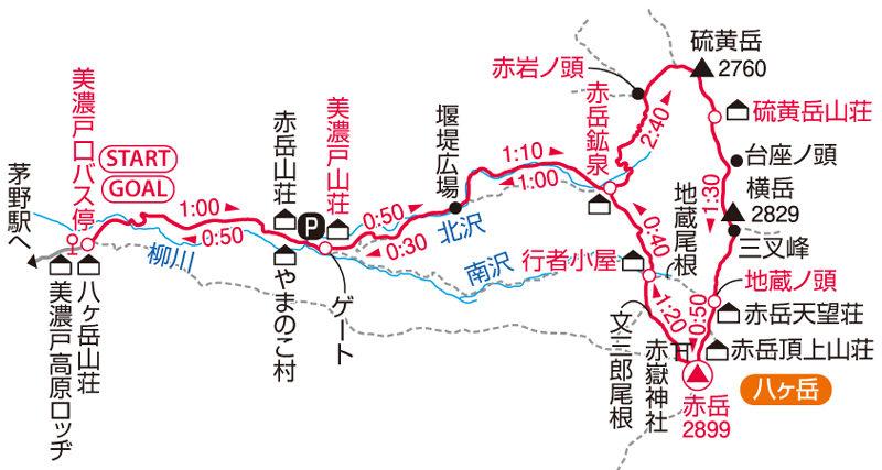 硫黄岳・赤岳マップ