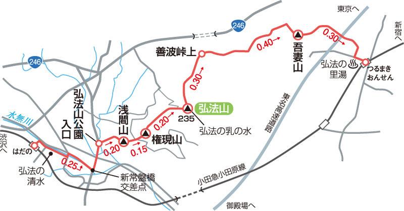 弘法山マップ
