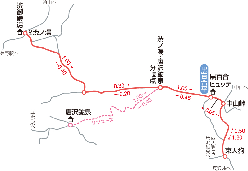 黒百合平マップ