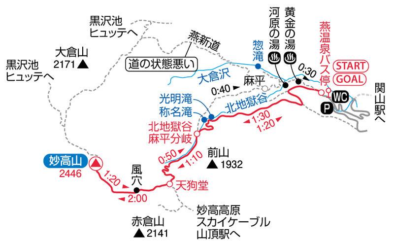 妙高山マップ