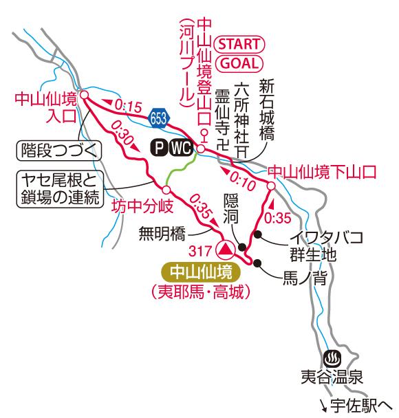 中山仙境マップ
