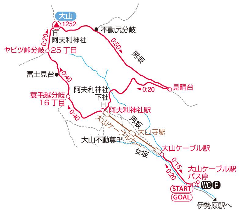 大山マップ