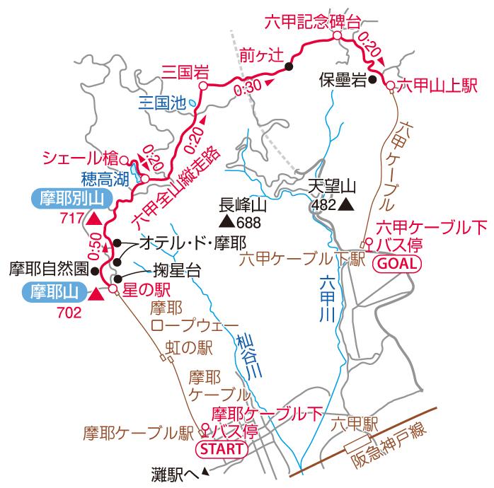 六甲山上周遊マップ