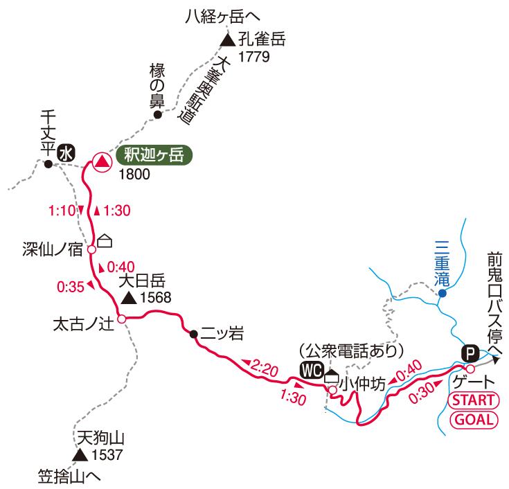 釈迦ヶ岳マップ